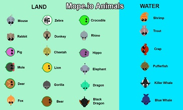 Photo of Mope.io Animal Chain